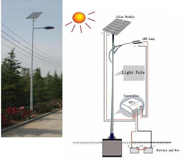 спецификация солнечные уличные